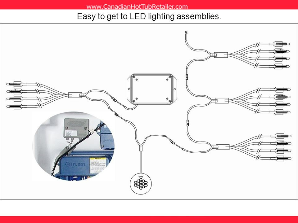 Easy to get to LED lighting assemblies.