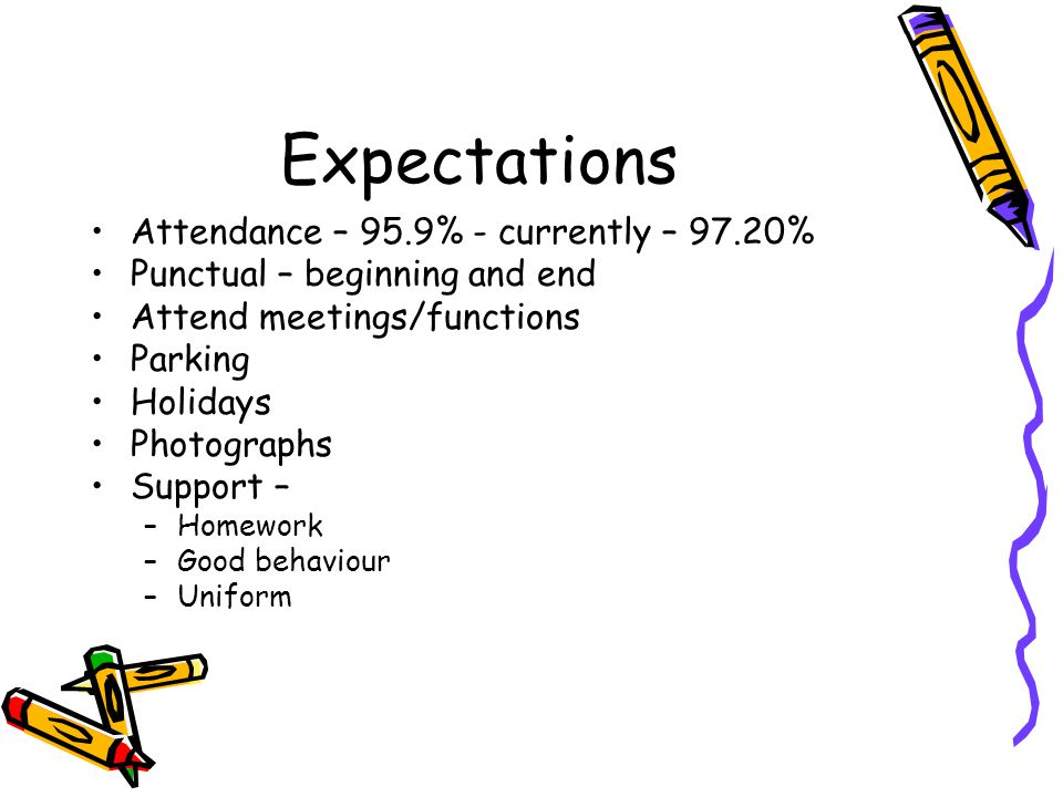 Expectations Attendance – 95.9% - currently – 97.20% Punctual – beginning and end Attend meetings/functions Parking Holidays Photographs Support – –Homework –Good behaviour –Uniform