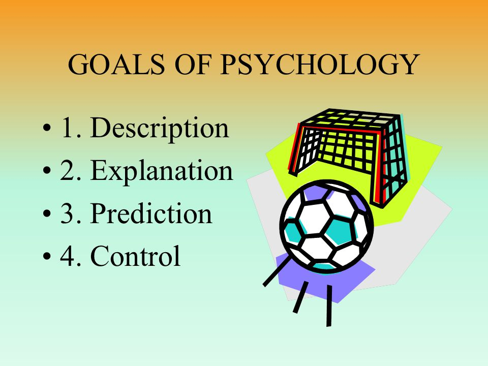 Why study psychology 1. Insight 2. Practical info.
