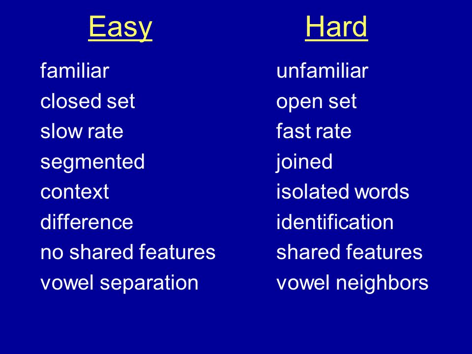 Easy Hard familiarunfamiliar closed setopen set slowratefast rate segmentedjoined contextisolated words differenceidentification no shared featuresshared features vowel separationvowel neighbors