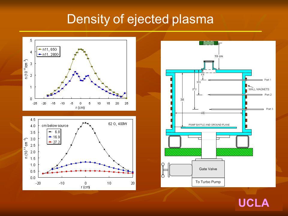 Vertical probe for inside plasma UCLA