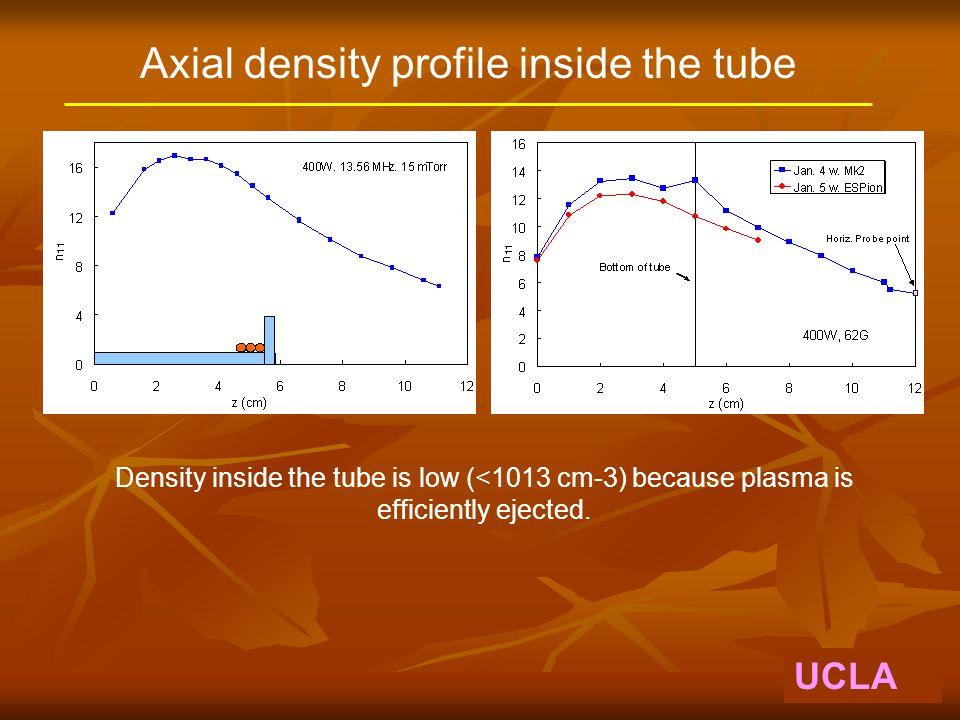 UCLA Downstream density: 6 x 10 11 cm -3 Density increase over ICP