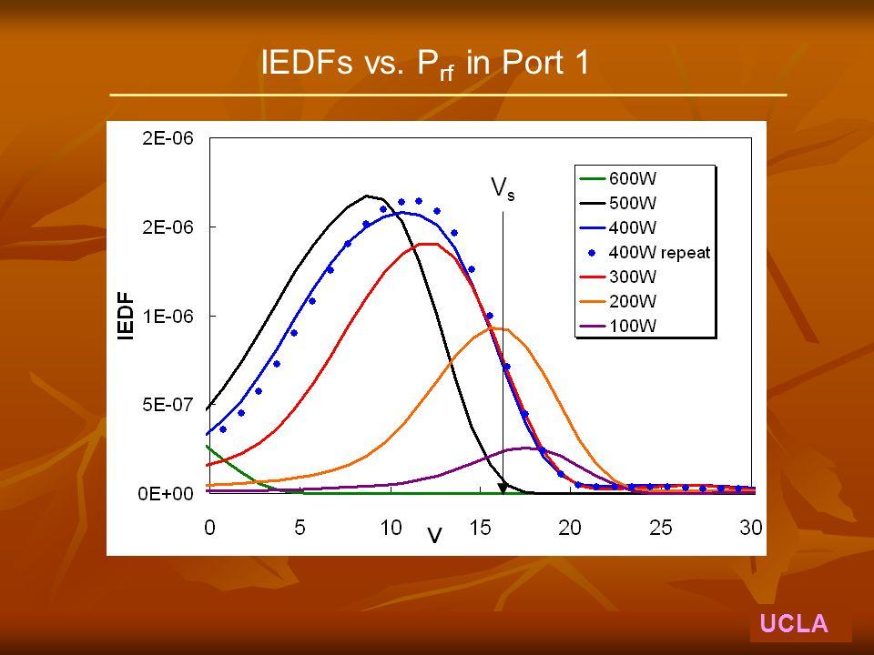 IEDFs vs. P rf in Port 1 UCLA VsVs