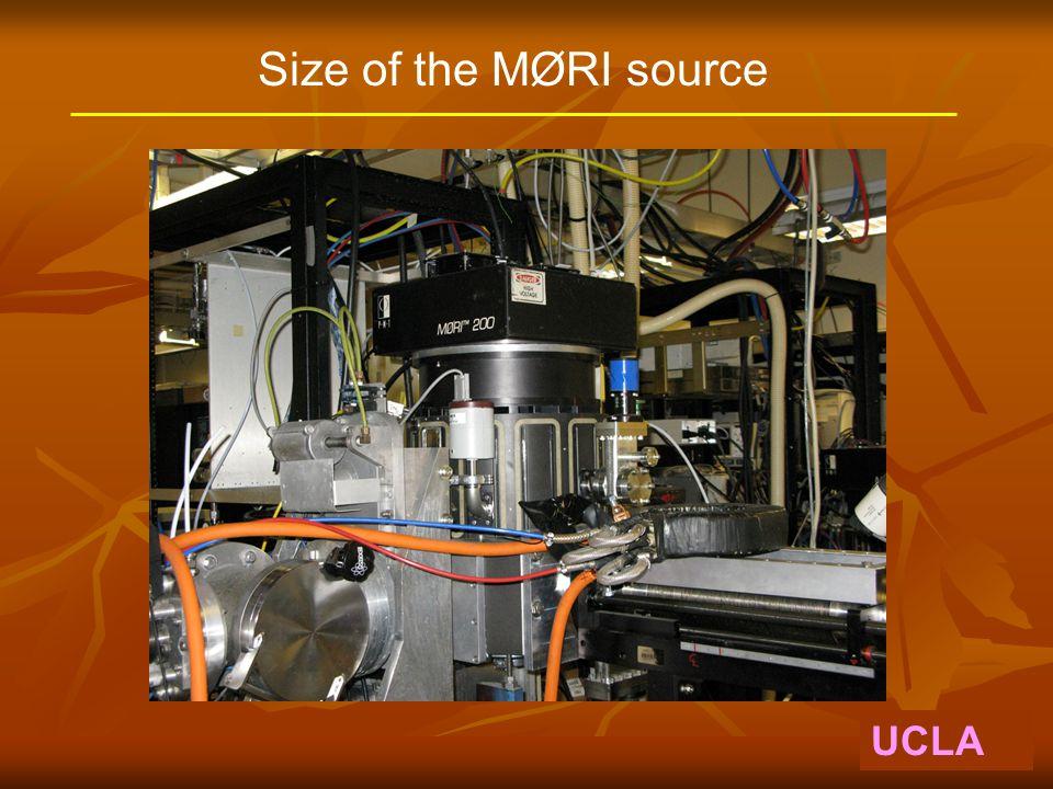UCLA Size of the MØRI source