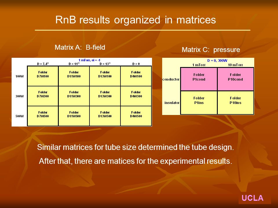 RnB results organized in matrices UCLA Matrix A: B-field Matrix C: pressure Similar matrices for tube size determined the tube design.