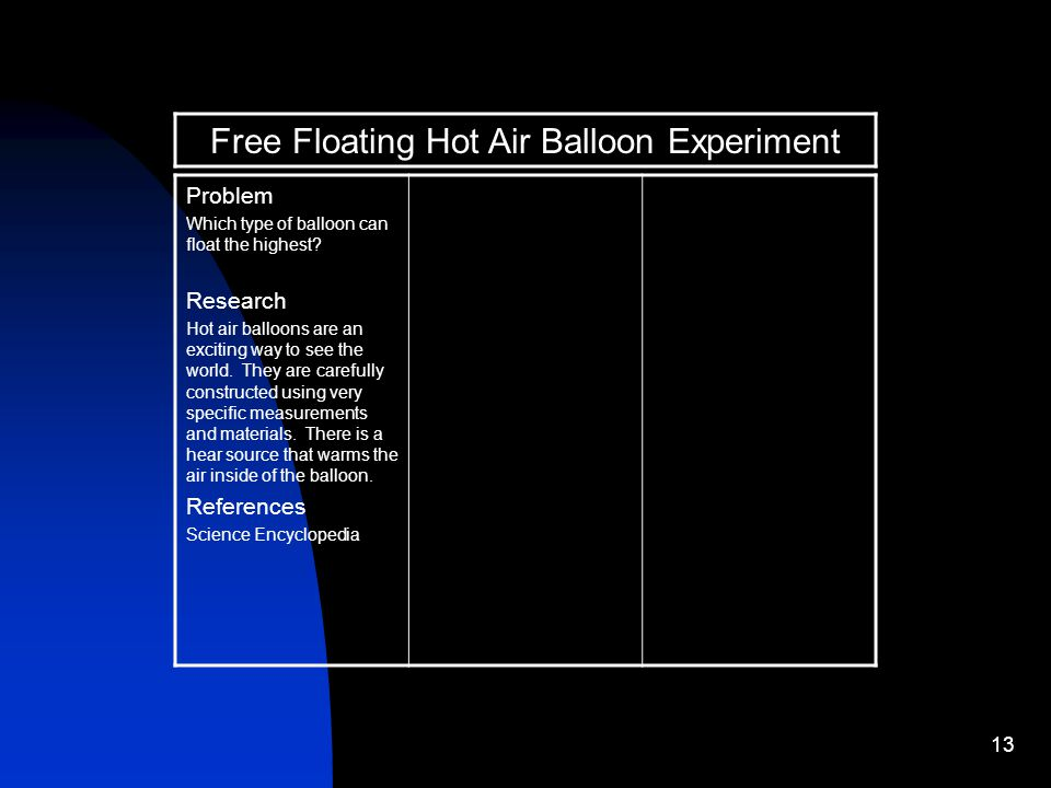 13 Free Floating Hot Air Balloon Experiment Problem Which type of balloon can float the highest? Research Hot air balloons are an exciting way to see