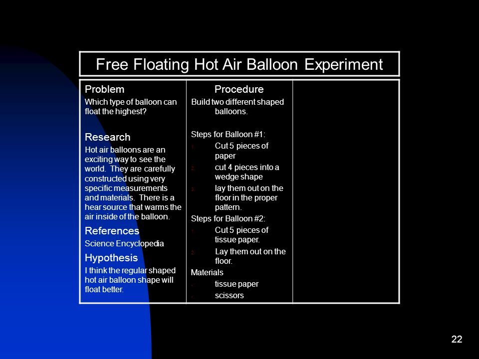 22 Free Floating Hot Air Balloon Experiment Problem Which type of balloon can float the highest? Research Hot air balloons are an exciting way to see