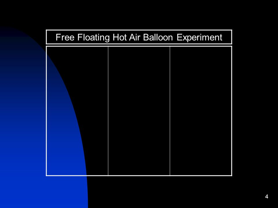 4 Free Floating Hot Air Balloon Experiment