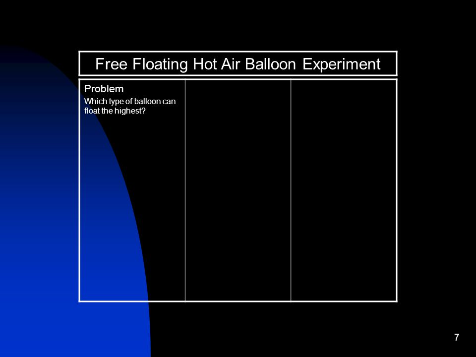 7 Free Floating Hot Air Balloon Experiment Problem Which type of balloon can float the highest?