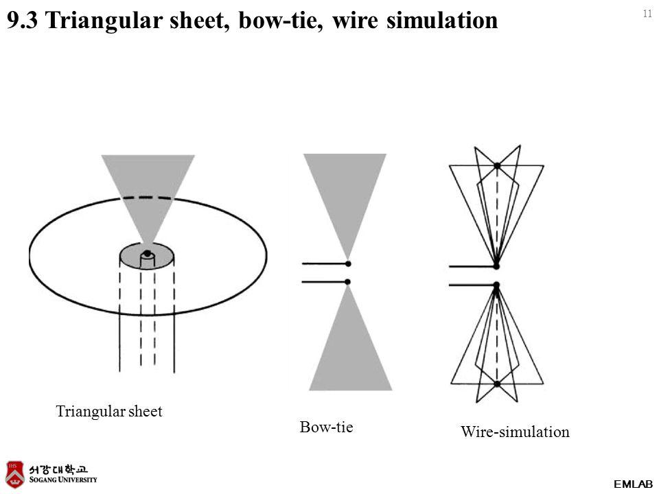 11 EMLAB 9.3 Triangular sheet, bow-tie, wire simulation Triangular sheet Bow-tie Wire-simulation