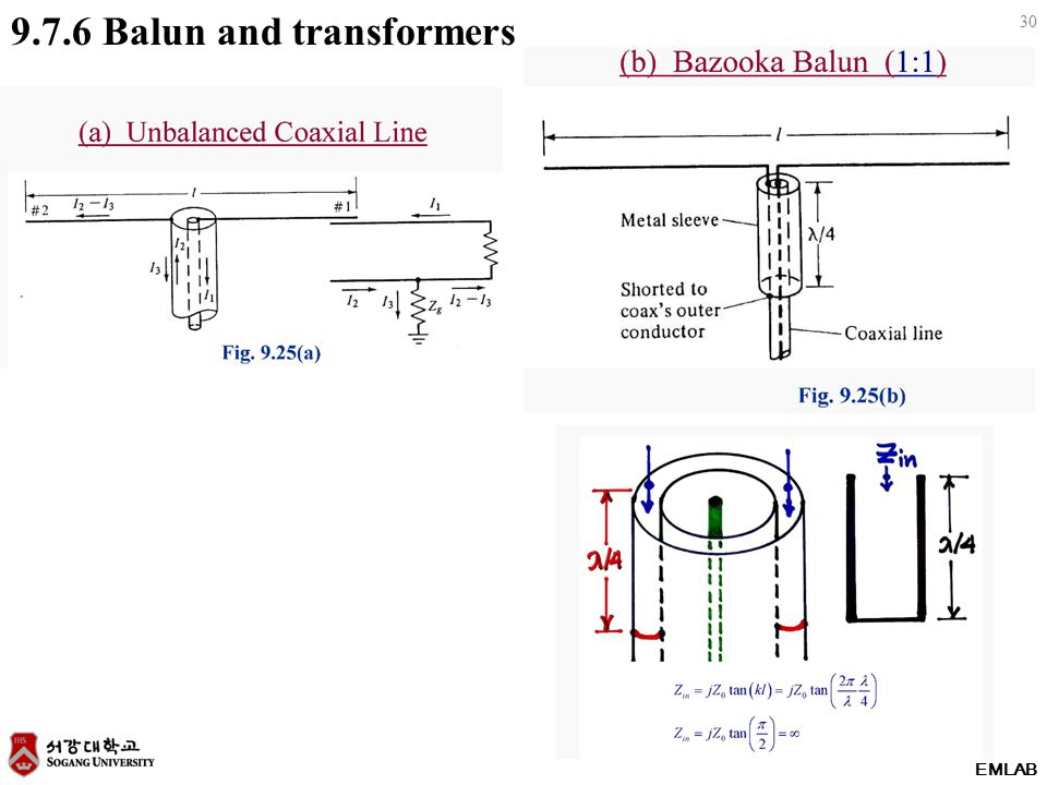 30 EMLAB 9.7.6 Balun and transformers