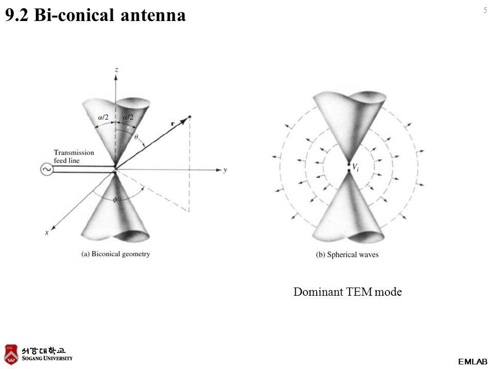 5 9.2 Bi-conical antenna Dominant TEM mode