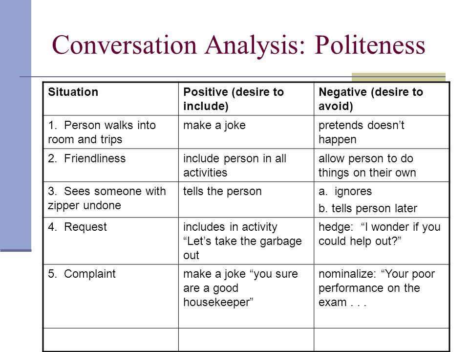 Conversation Analysis: Politeness SituationPositive (desire to include) Negative (desire to avoid) 1. Person walks into room and trips make a jokepret