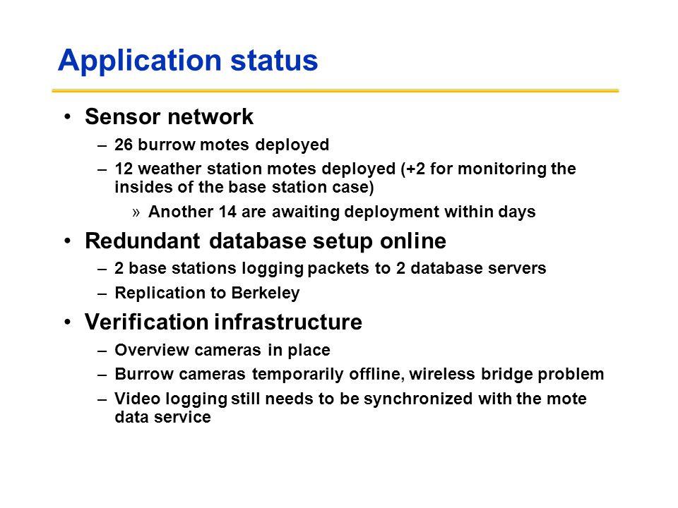 Application status Sensor network –26 burrow motes deployed –12 weather station motes deployed (+2 for monitoring the insides of the base station case