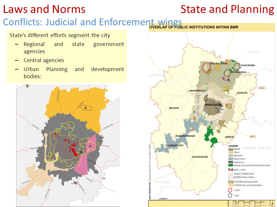 State and PlanningLaws and Norms Conflicts: Judicial and Enforcement wings State's different efforts segment the city – Regional and state government agencies – Central agencies – Urban Planning and development bodies: