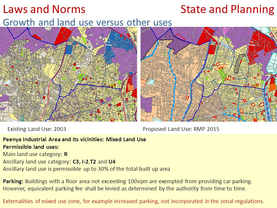 Existing Land Use: 2003Proposed Land Use: RMP 2015 Peenya Industrial Area and its vicinities: Mixed Land Use Permissible land uses: Main land use category: R Ancillary land use category: C3, I-2,T2 and U4 Ancillary land use is permissible up to 30% of the total built up area Parking: Buildings with a floor area not exceeding 100sqm are exempted from providing car parking.