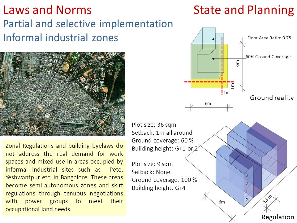 Ground Reality Zonal Regulations and building byelaws do not address the real demand for work spaces and mixed use in areas occupied by informal industrial sites such as Pete, Yeshwantpur etc, in Bangalore.