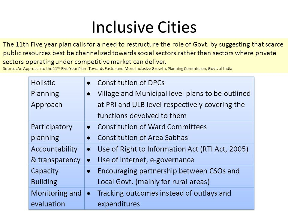 Inclusive Cities The 11th Five year plan calls for a need to restructure the role of Govt.