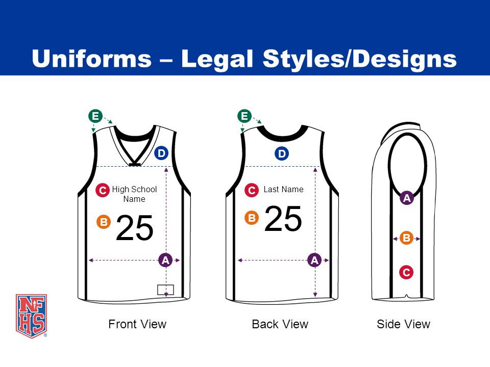 Uniforms – Legal Styles/Designs High School Name 25 A B D C E Last Name 25 A B D C E A B C Front View Back View Side View