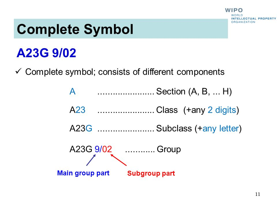 11 Complete Symbol A23G 9/02 Complete symbol; consists of different components A.......................