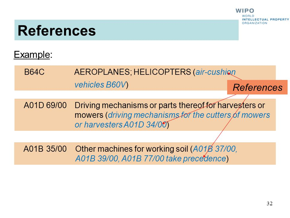 32 References A01D 69/00 Driving mechanisms or parts thereof for harvesters or mowers (driving mechanisms for the cutters of mowers or harvesters A01D 34/00) A01B35/00Other machines for working soil (A01B 37/00, A01B 39/00, A01B 77/00 take precedence) B64C AEROPLANES; HELICOPTERS (air-cushion vehicles B60V) References Example: