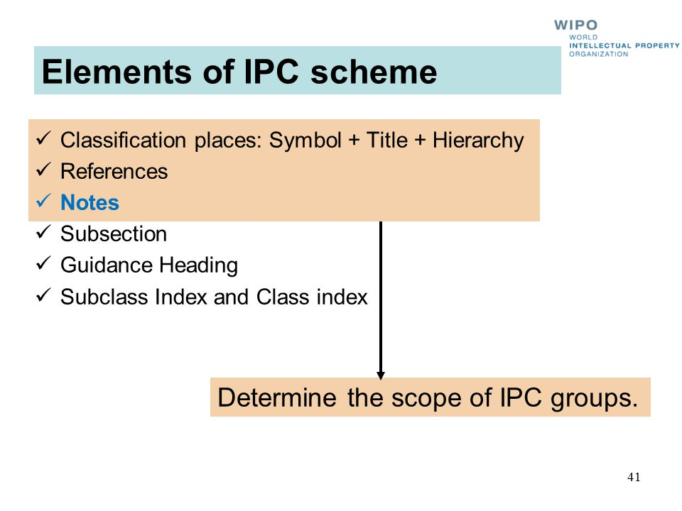 41 Classification places: Symbol + Title + Hierarchy References Notes Subsection Guidance Heading Subclass Index and Class index Determine the scope of IPC groups.