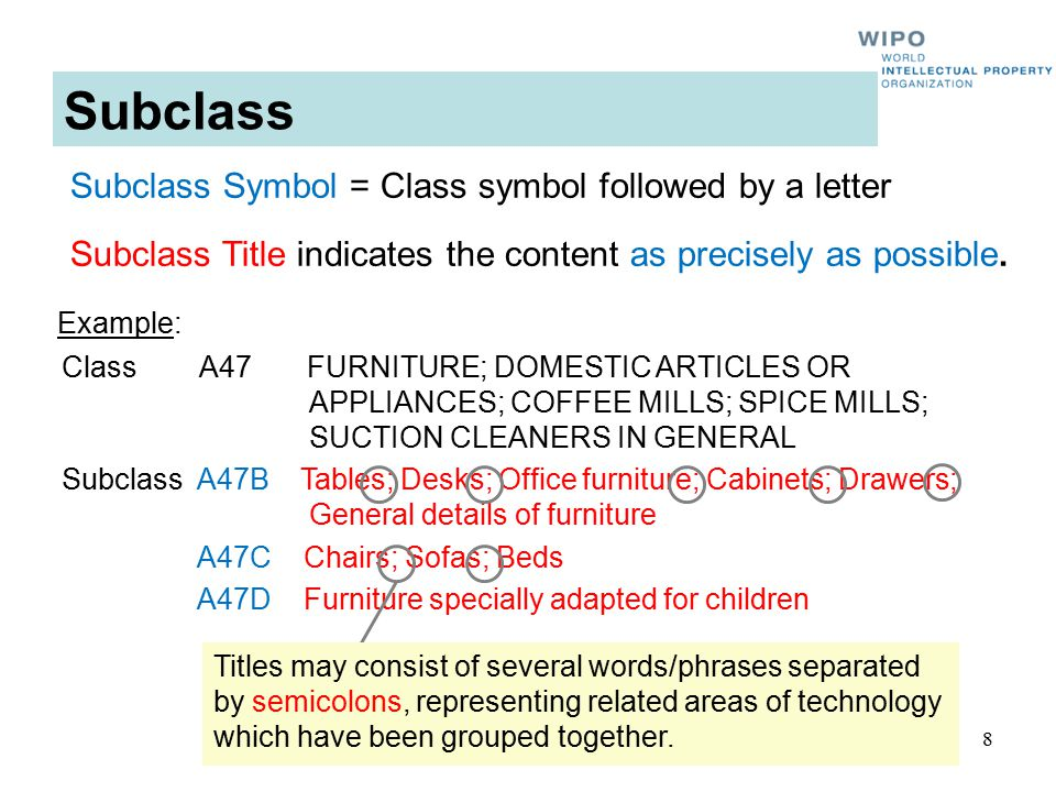 8 Subclass Subclass Symbol = Class symbol followed by a letter Subclass Title indicates the content as precisely as possible.
