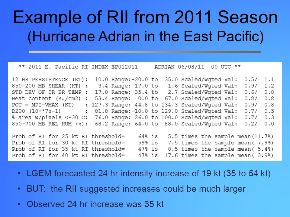 Example of RII from 2011 Season (Hurricane Adrian in the East Pacific) LGEM forecasted 24 hr intensity increase of 19 kt (35 to 54 kt) BUT: the RII suggested increases could be much larger Observed 24 hr increase was 35 kt