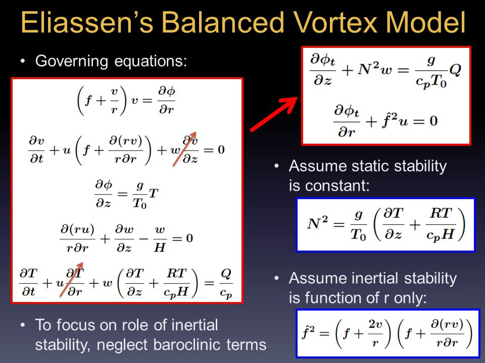 Eliassen's Balanced Vortex Model Governing equations: To focus on role of inertial stability, neglect baroclinic terms Assume static stability is constant: Assume inertial stability is function of r only: