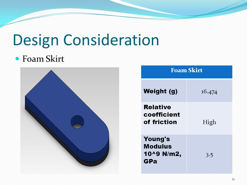 Design Consideration Fabric Skirt 12 Fabric Skirt Weight (g) 9.290 Relative coefficient of friction Low Young s Modulus 10^9 N/m2, GPa N/A