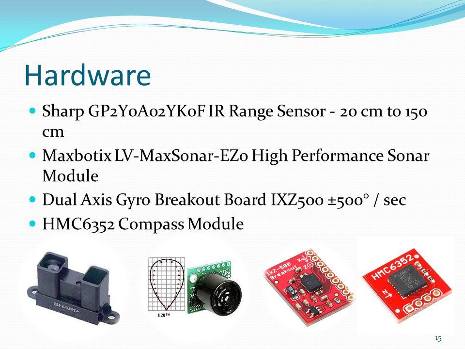 Hardware Sharp GP2Y0A02YK0F IR Range Sensor - 20 cm to 150 cm Maxbotix LV-MaxSonar-EZ0 High Performance Sonar Module Dual Axis Gyro Breakout Board IXZ500 ±500° / sec HMC6352 Compass Module 15