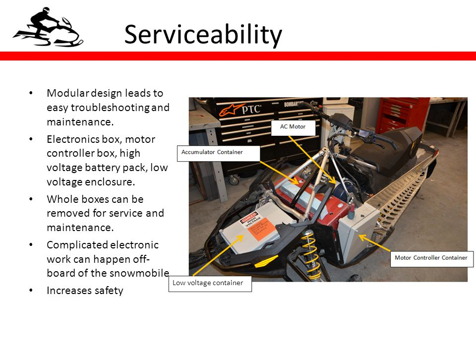Serviceability Modular design leads to easy troubleshooting and maintenance.