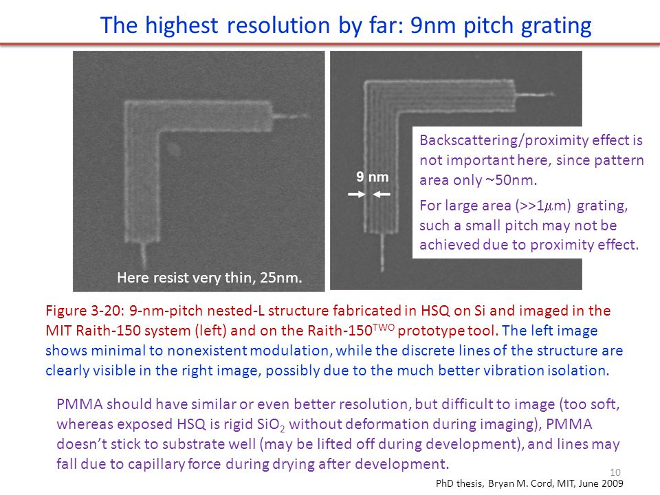 The highest resolution by far: 9nm pitch grating Figure 3-20: 9-nm-pitch nested-L structure fabricated in HSQ on Si and imaged in the MIT Raith-150 system (left) and on the Raith-150 TWO prototype tool.