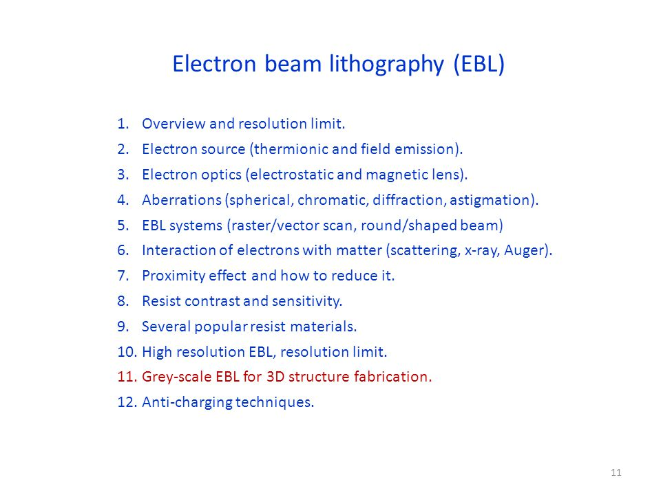Electron beam lithography (EBL) 1.Overview and resolution limit.