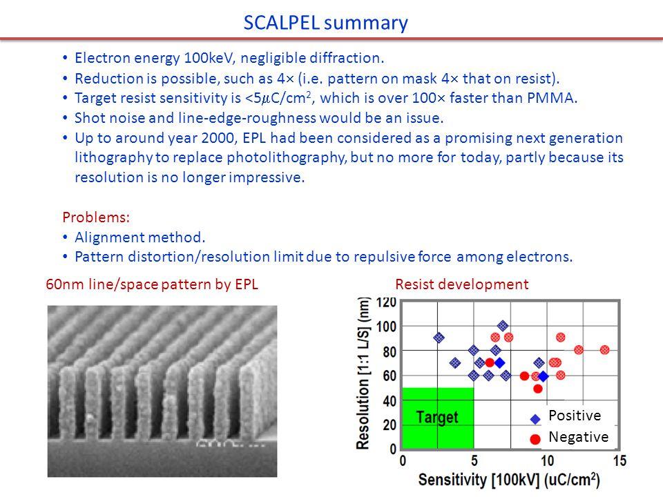 SCALPEL summary Electron energy 100keV, negligible diffraction.