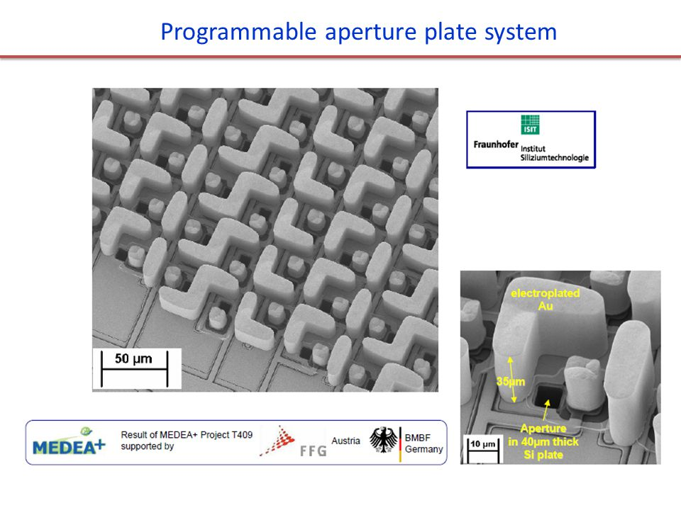 Programmable aperture plate system
