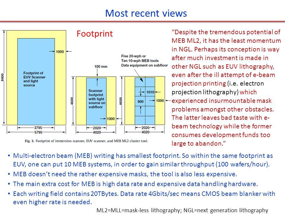 Most recent views Footprint Multi-electron beam (MEB) writing has smallest footprint.