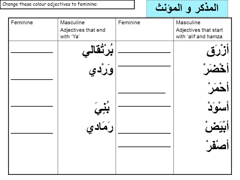المذكر و المؤنث Change these colour adjectives to feminine: FeminineMasculine Adjectives that end with 'Ya' FeminineMasculine Adjectives that start wi