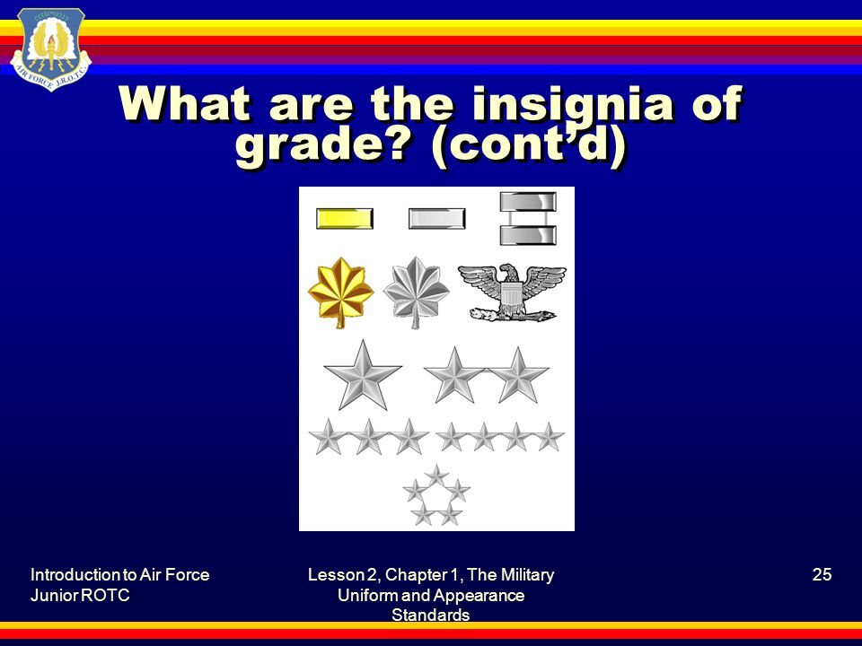 Introduction to Air Force Junior ROTC Lesson 2, Chapter 1, The Military Uniform and Appearance Standards 25 What are the insignia of grade.