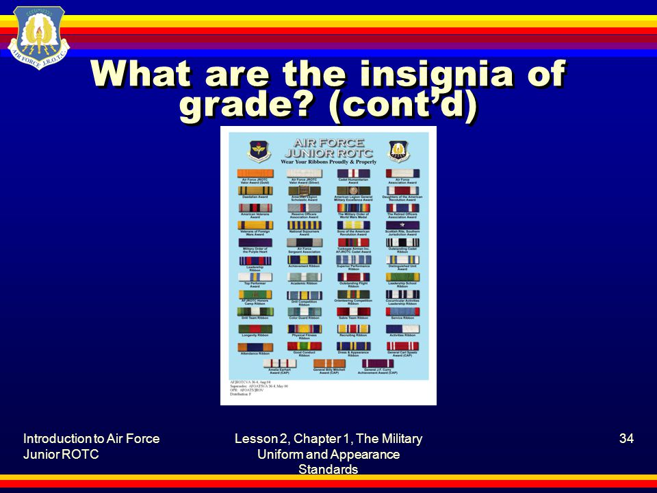 Introduction to Air Force Junior ROTC Lesson 2, Chapter 1, The Military Uniform and Appearance Standards 34 What are the insignia of grade? (cont'd)