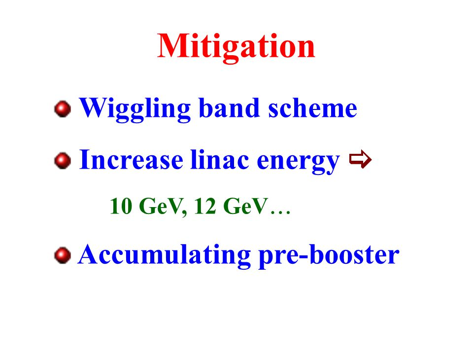 Mitigation Wiggling band scheme Increase linac energy  10 GeV, 12 GeV  Accumulating pre-booster