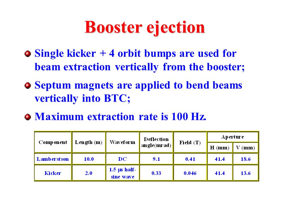 Booster ejection Single kicker + 4 orbit bumps are used for beam extraction vertically from the booster; Septum magnets are applied to bend beams vertically into BTC; Maximum extraction rate is 100 Hz.