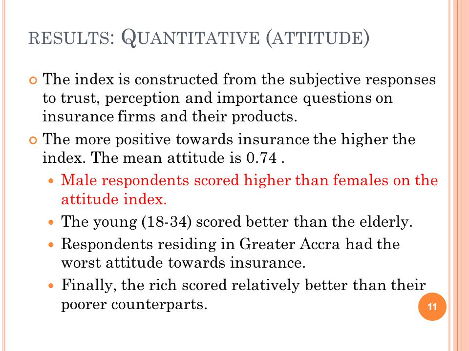 RESULTS : Q UANTITATIVE ( ATTITUDE ) The index is constructed from the subjective responses to trust, perception and importance questions on insurance