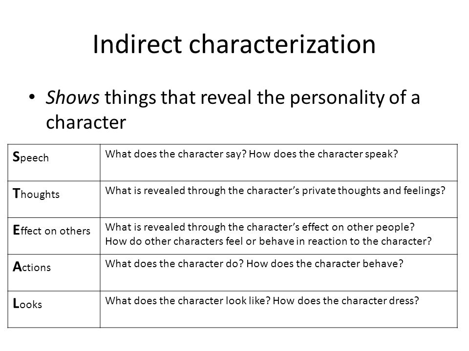 Indirect characterization Example Jane Pittman My master…gived my mistress the whip and told her to teach me a lesson.
