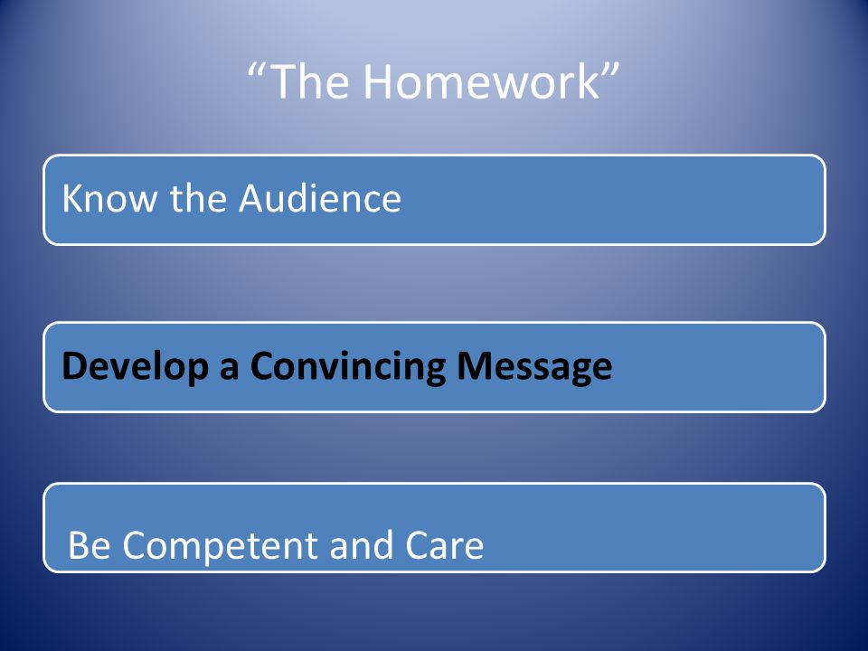 The Homework Know the AudienceDevelop a Convincing Message Be Competent and Care