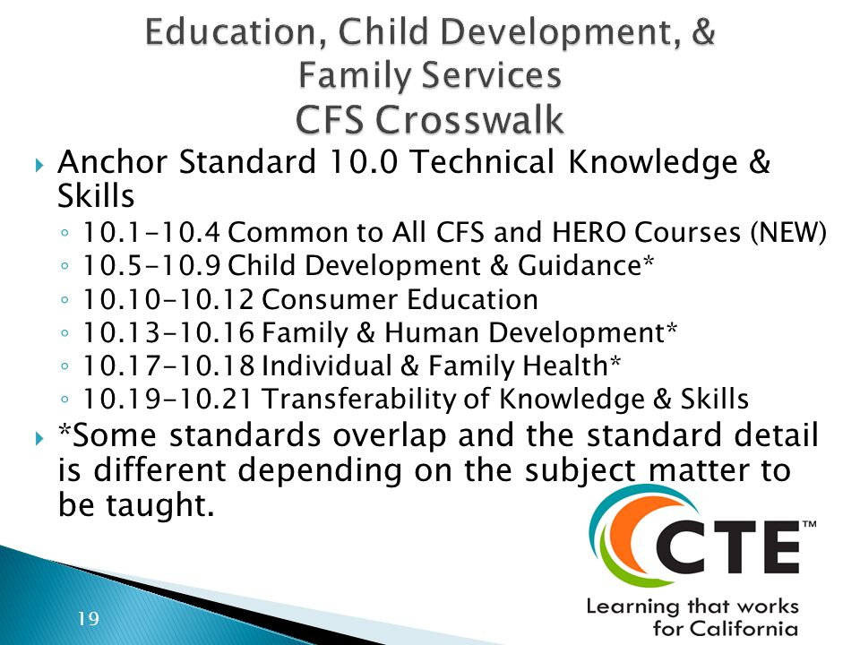  Anchor Standard 10.0 Technical Knowledge & Skills ◦ 10.1-10.4 Common to All CFS and HERO Courses (NEW) ◦ 10.5-10.9 Child Development & Guidance* ◦ 10.10-10.12 Consumer Education ◦ 10.13-10.16 Family & Human Development* ◦ 10.17-10.18 Individual & Family Health* ◦ 10.19-10.21 Transferability of Knowledge & Skills  *Some standards overlap and the standard detail is different depending on the subject matter to be taught.