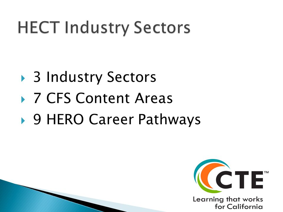  3 Industry Sectors  7 CFS Content Areas  9 HERO Career Pathways