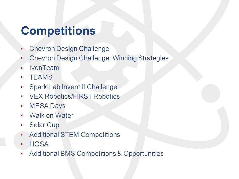 Competitions Chevron Design Challenge Chevron Design Challenge: Winning Strategies IvenTeam TEAMS Spark!Lab Invent It Challenge VEX Robotics/FIRST Rob