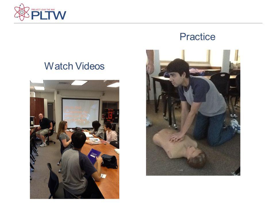 Watch Videos Practice