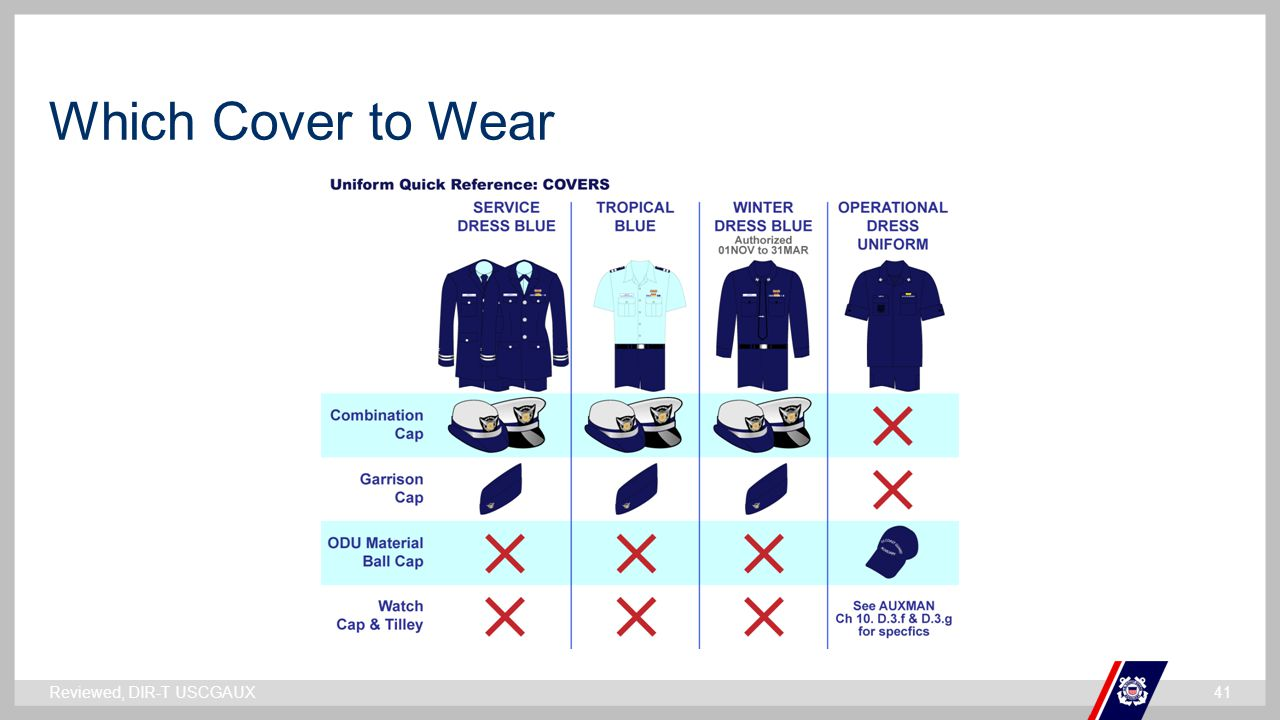 ` Which Cover to Wear Reviewed, DIR-T USCGAUX41